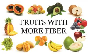 Вредни ли са плодовете за вашето здраве 3 | Timefortrain