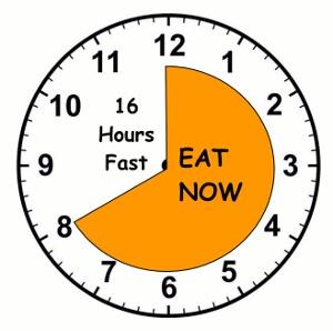 Лечебното гладуване - ръководство за интермитентно хранене 01 | Timefortrain.com