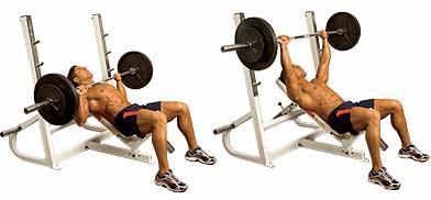 Фитнес програма за влизане във форма 15 | Timefortrain.com
